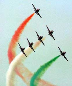 Inadequate Budget for India's defence forces